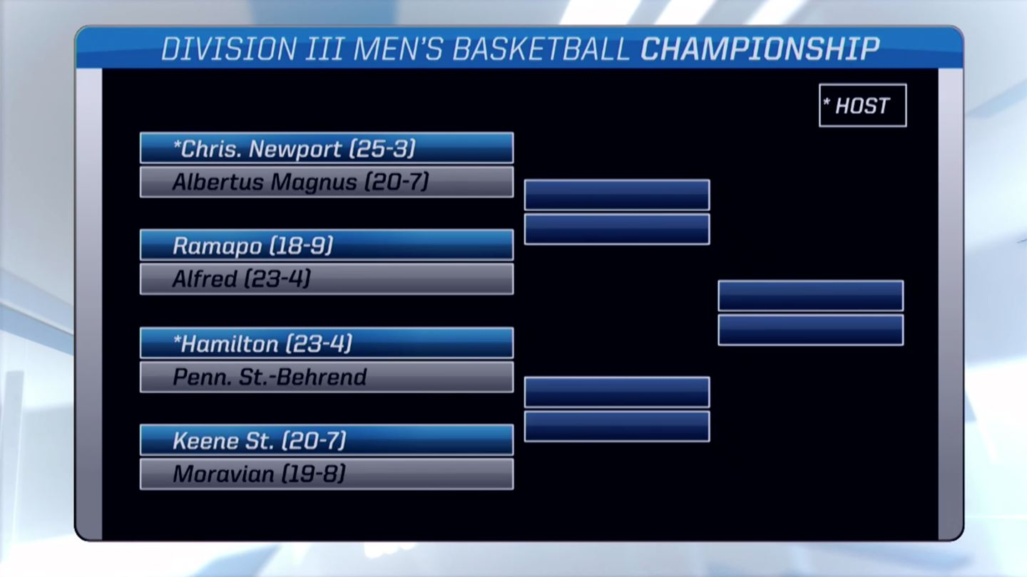 Men's Basketball NCAA Playoff Bracket Alfred vs Ramapo